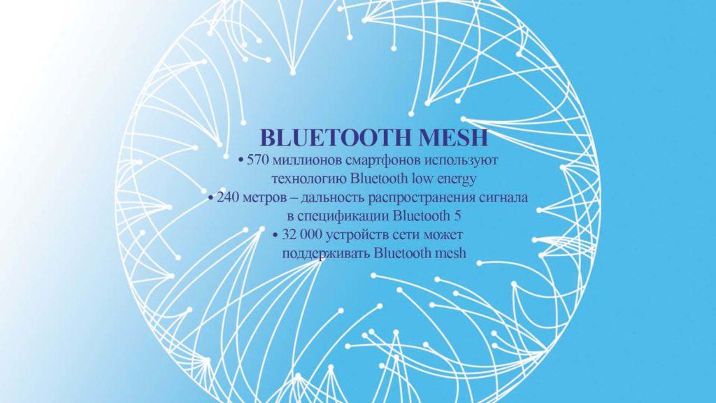 Несколько фактов про Bluetooth