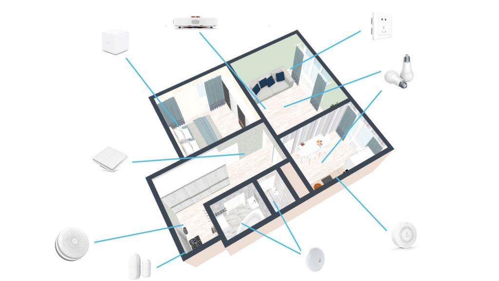 Умный дом Xiaomi на плане квартиры