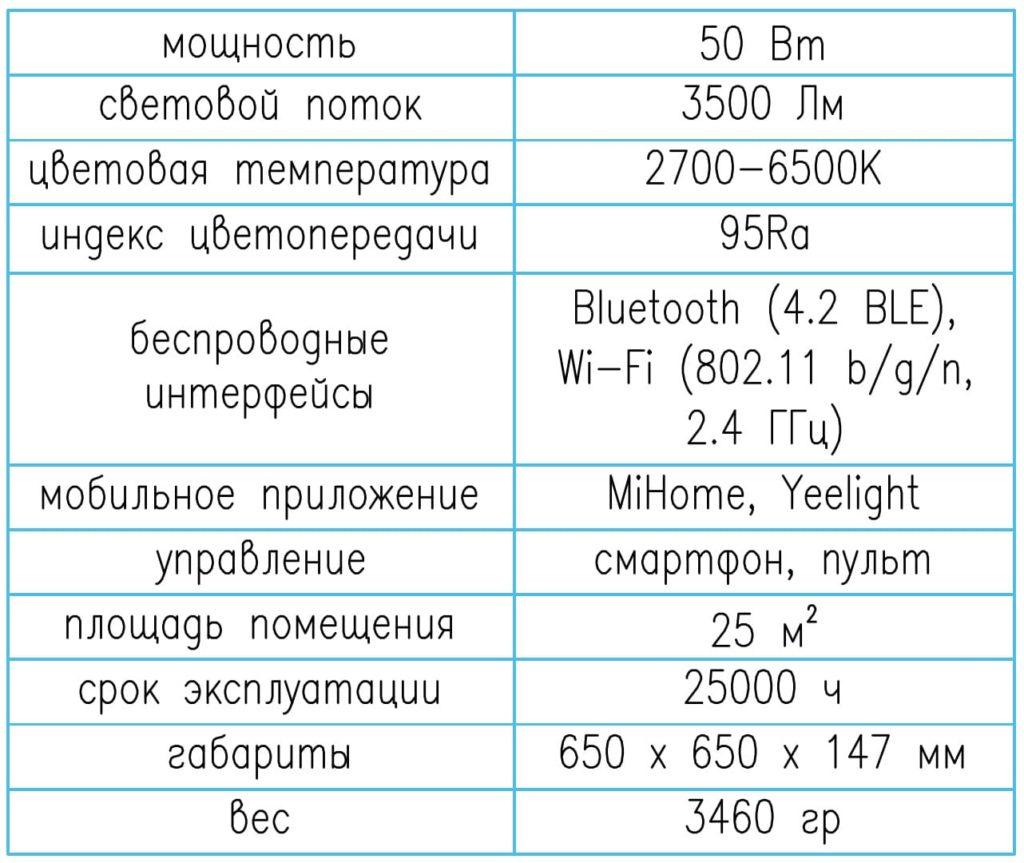 Характеристики YLXD02YL