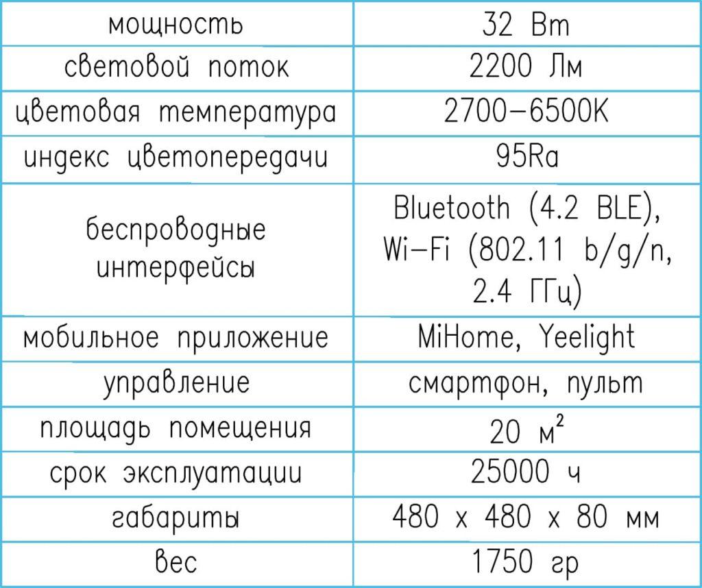 Характеристики YLXD05YL