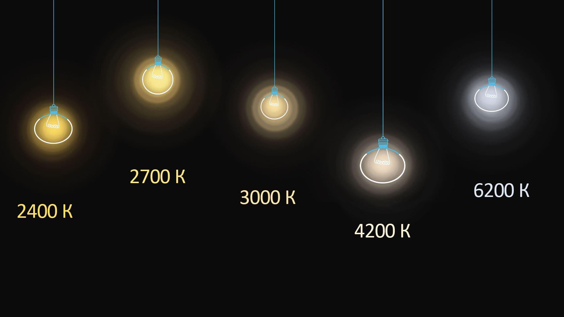 Цветовая температура: в чем измеряется, какую выбрать, оптимальные значения