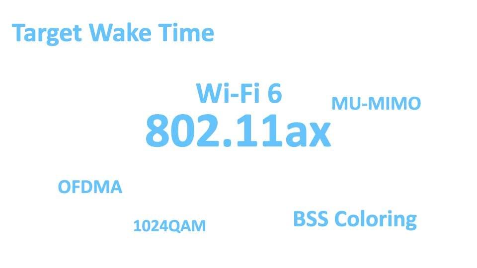 Wi-Fi 6 802.11ax: Target Wake Time, BSS Coloring, OFDMA