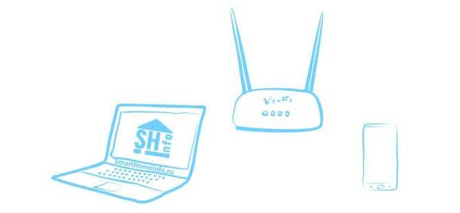 Устройства Wi-Fi 6