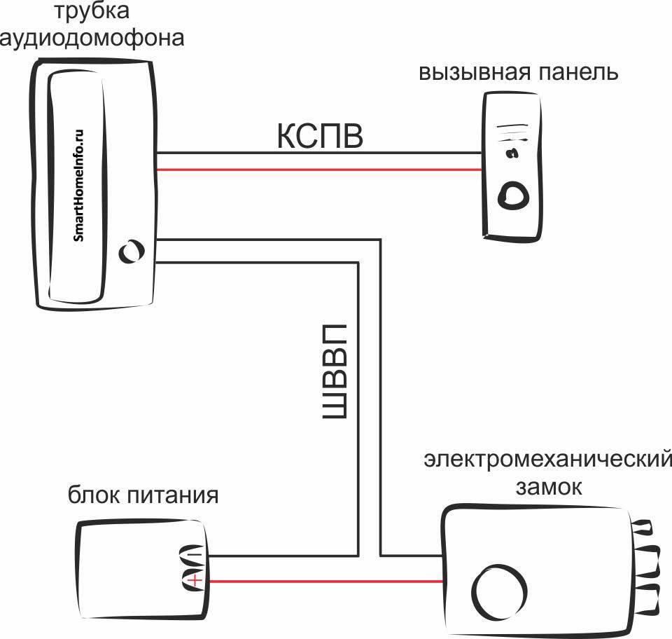 Подключение аудио трубки к вызывной панели