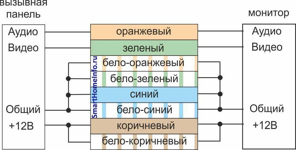 Схема подключения панели видеодомофона по UTP