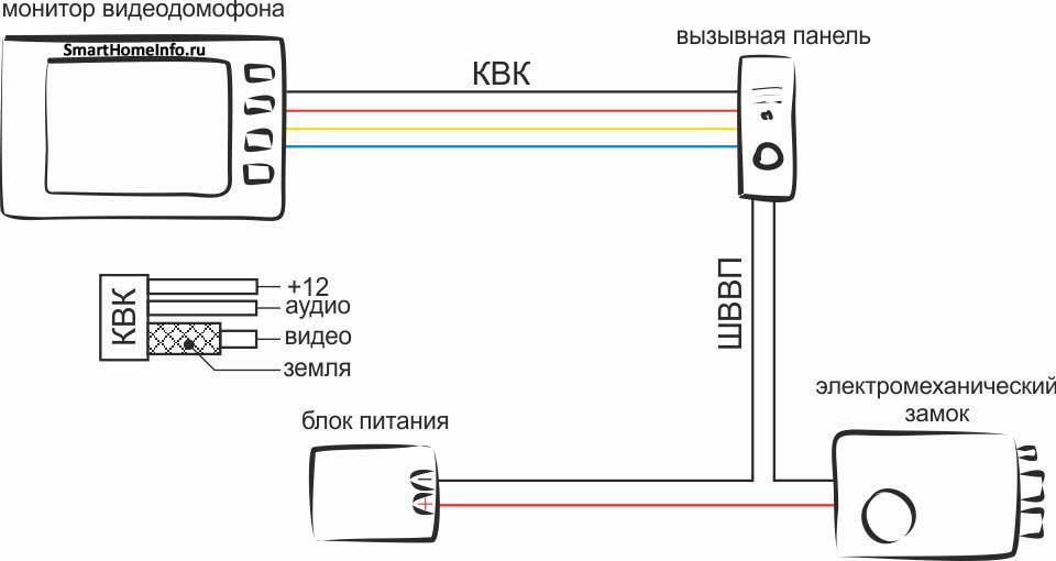 Как подключить электромеханический замок к видеодомофону