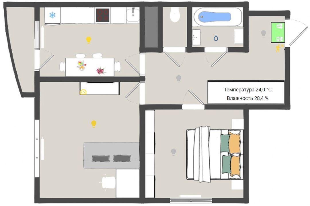 Итоговая карта дома в Home Assistant